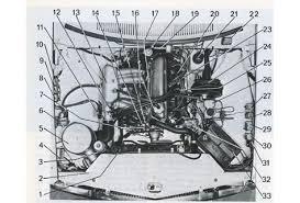 1971 volvo 142 144 engine compartment b 20 e 1 radiator 2 temperature sensor induction air 3 expansion tank 4 charging relay 5 air cleaner 6 pressure sensor
