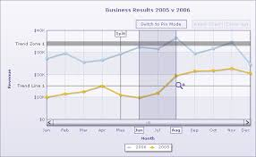 Fusioncharts Xt Documentation