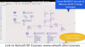 Lna Design Using Ads Tutorial Part 3 How To Start Common Source Lna Ic Design In Ads Step By Step Guide Part 3