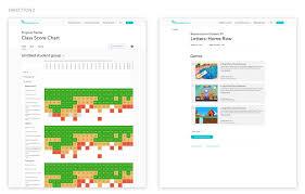Progress Tracker For Teachers Anastasiya Chertova