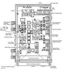 chrysler town and country fuse box diagram questions & answers 2005 Chrysler Town Country Fuse Box Diagram 1999 chrysler town & country, looking for 2005 chrysler town and country fuse box diagram