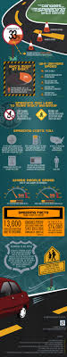 the dangers of speeding while driving ly the dangers of speeding while driving infographic