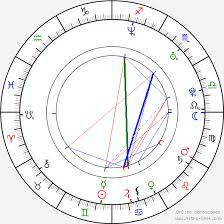 Dave Rude Birth Chart Horoscope Date Of Birth Astro