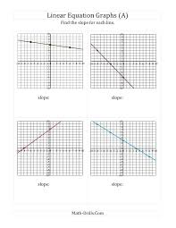 finding slope and y intercept zen math answer key formula find the equation of line tangent
