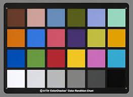 Color Balance Wikipedia