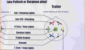 6 round trailer wiring diagram lovely awesome semi trailer wiring 7 Pole Trailer Wiring Diagram 6 round trailer wiring diagram lovely awesome semi trailer wiring diagram wiring