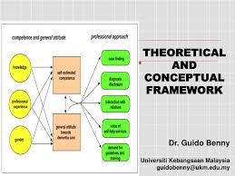 02 theoretical and conceptual framework
