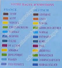 Mustache Mood Bracelet Color Chart Color Candles And