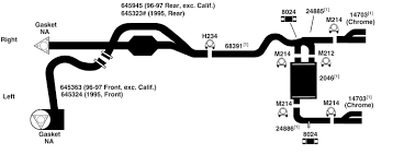 1968 camaro horn wiring diagram images 1971 camaro vacuum diagram wiring schematic 1979 camaro wiring