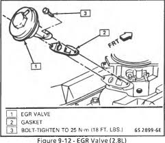 How to Replace Chevrolet GMC Heater Hose Connectors together with  further  additionally 1996 Gmc Sierra Engine   Dolgular besides How To Replace Intake Manifold Gaskets On A GMC Jimmy 4 3 Liter V6 likewise 2004 4 3l Chevy Engine Water Pump Diagram   Wiring Diagrams together with Living Under the Hood  Diagnosing Central Port Fuel Injection likewise  additionally  additionally HOW TO  Change A 4 3 Distributor   Chilton's Way      S 10 Forum further How To Remove Cylinder Heads   Part 1  Rebuilding An Engine To Fix. on rep intake manifold gaskets on a gmc jimmy liter v 97 5 7 vortec engine diagram