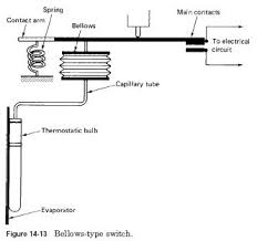 bellows type thermostat bellow thermostat Capillary Thermostat Wiring Diagram Thermostat C Wire Color