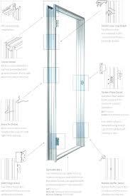 exterior door jamb dimensions. Unique Door Front Door Jamb Standard Frame Width Exterior  Images Doors Design Modern Throughout Exterior Door Jamb Dimensions I