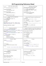 Refference Sheet C Reference Sheet Cos20007 Object Oriented Programming