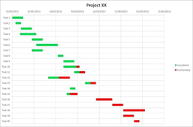 Project Flow Chart Excel Flow Chart Template In Word Bookmylook Co