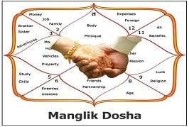Manglik Dosha Causes Effects And Remedies Jothishi
