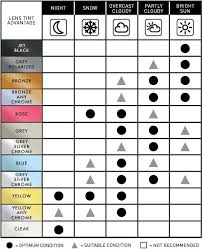 Expository Oakley Lens Color Guide 2019