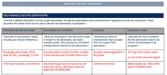 Deliverables Template Project Scope Statement Template Free Download