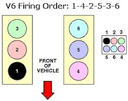 solved firing order diagram for 2006 ford explorer fixya 2006 ford explorer won t go into park