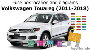2011 vw touareg rear fuse box wiring diagrams long fuse box location and diagrams volkswagen touareg 2011 2018 2011 vw touareg rear fuse box