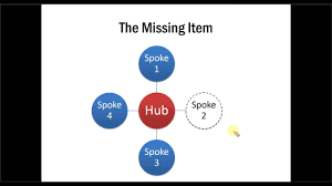 We can start drawing right here where we have the gray dot appearing. 5 Ways To Use Dotted Lines Powerpoint Tips And Tricks Series Youtube