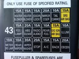 2008 chevy impala fuse box diagram best of fuse diagrams examples of 2007 impala fuse box diagram 2008 chevy impala fuse box diagram best of fuse diagrams examples of management information system