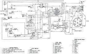 cat ignition switch wiring diagram diesel caterpillar trumpgrets club arctic cat ignition switch wiring diagram cat ignition switch wiring diagram caterpillar