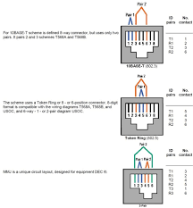 rj45 wiring diagram best of 568b ethernet cable wiring diagram 568a RJ11 to RJ45 Wiring-Diagram rj45 wiring diagram best of 568b ethernet cable wiring diagram 568a vs diagrams in rj45