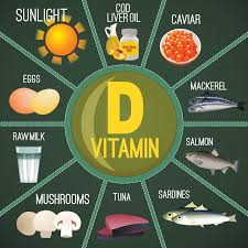 Did You Get Your Vitamin D Today? - Farmers' Almanac