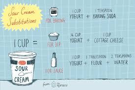 Sour Cream Substitutions With Dairy Free Options