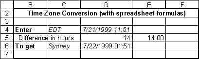 Tushar Mehta Com Time Zone Conversion