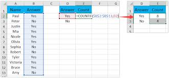 How To Create A Pie Chart For Yes No Answers In Excel