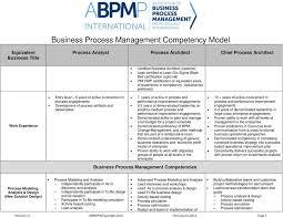 Business Process Management Competency Model Pdf