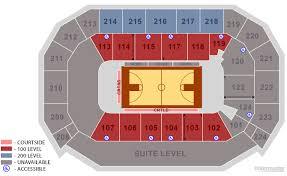 Tickets University Of Nebraska Omaha Basketball Vs