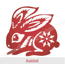 Explore this years table, and find out what chinese year am i, you, your friends and parents Chinese Zodiac Rabbit 2021 Horoscope Personality Year Of The Rabbit Include 2023 2011 1999 1987 1975 1963