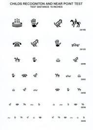 Child Eye Test Chart Eyes Vision Eye And Vision Test