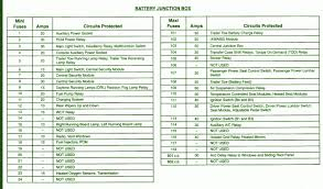 2003 ford expedition stereo wiring schematic wiring diagram 2003 ford mustang speaker wire color code jodebal