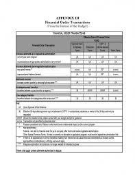 Budget Proposal Template Excel Bistrun 48 Professional Project Plan Templates Excel Word Pdf