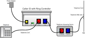 centurylink dsl wiring diagram images att telephone box wiring internet nid wiring diagram get image about