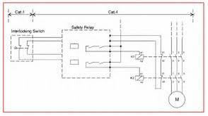 wiring diagram emergency stop switch images gallery wiring diagram emergency stop switch search