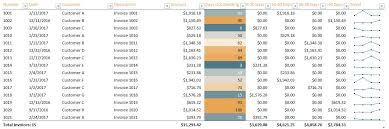 Aged Accounts Receivable Account Receivable Aging Report Free Template Excel Templates