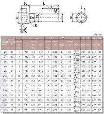 Bolt Head Size Chart Pdf Socket Head Cap Screw Sizes Grupoempresarialpadilla Com Co