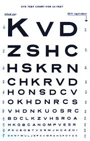 Printable Ca Dmv Eye Chart Symbolic Texas Dps Eye Test Chart Snellen Chart Pdf Letter