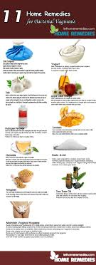 218 best Home Remedies images on Pinterest | Herbal remedies, Home ...