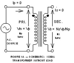 power transformers operating theory butler winding working principle of transformer pdf at Transformer Schematic Diagram