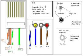 cat 6 plug wiring diagram on cat images free download wiring diagrams Cat6 Jack Wiring Diagram cat 6 plug wiring diagram 5 cat 6 wiring diagram 691 category 6 ethernet cable cat6 keystone jack wiring diagram