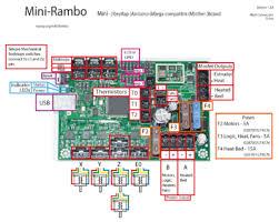 minirambo reprapwiki minirambo 1 3a main connections