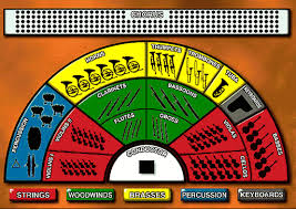 Orchestra Seating Chart Website Explains The Various