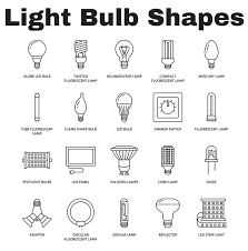12v Automotive Bulb Chart Light Bulb Types Chart Of Light Bulb Shapes Light Bulb Types