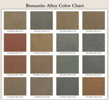 Alloy System Sub Bomanite