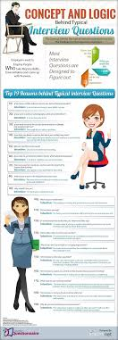 what are the interview questions asked for a quality assurance this infographic above lists the usual 19 interview questions asked by interviewers during interviews and the purpose behind those questions